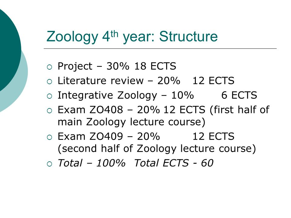 Zoology 4 th year: Structure Project – 30%18 ECTS Literature review – 20%12 ECTS Integrative Zoology – 10%6 ECTS Exam ZO408 – 20%12 ECTS (first half of main Zoology lecture course) Exam ZO409 – 20% 12 ECTS (second half of Zoology lecture course) Total – 100%Total ECTS - 60