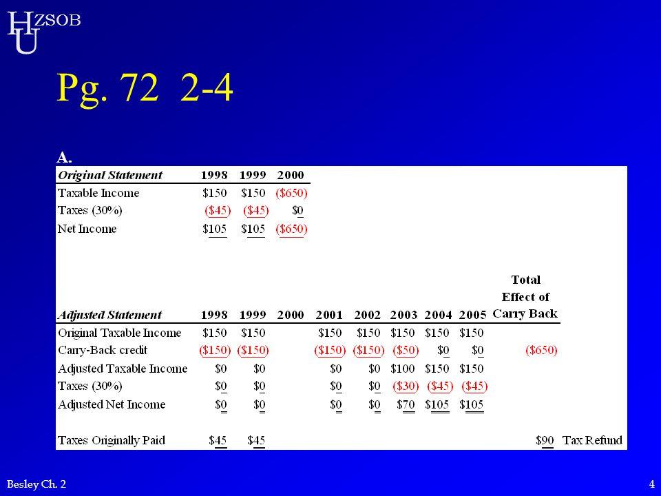 H U ZSOB Besley Ch. 24 Pg. 72 2-4 A.