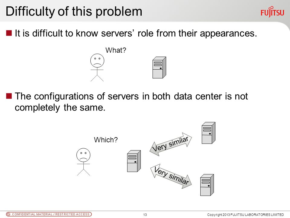 Difficulty of this problem It is difficult to know servers role from their appearances. The configurations of servers in both data center is not compl