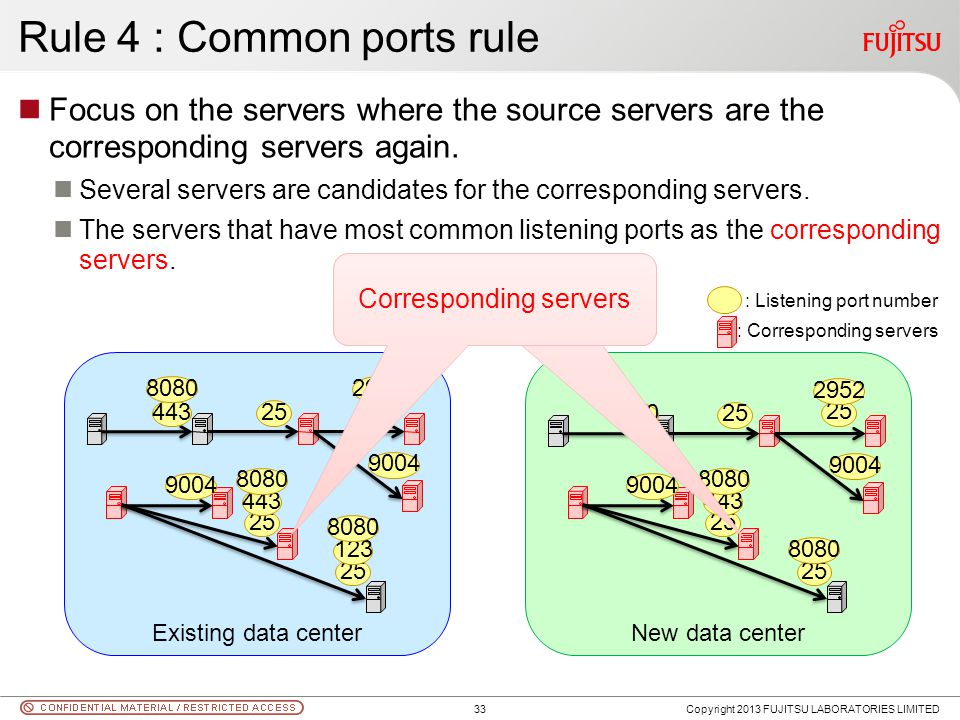 Rule 4 : Common ports rule Focus on the servers where the source servers are the corresponding servers again. Several servers are candidates for the c