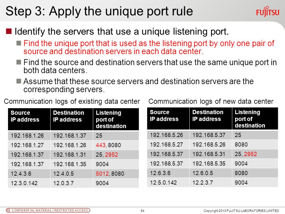 Step 3: Apply the unique port rule Identify the servers that use a unique listening port. Find the unique port that is used as the listening port by o