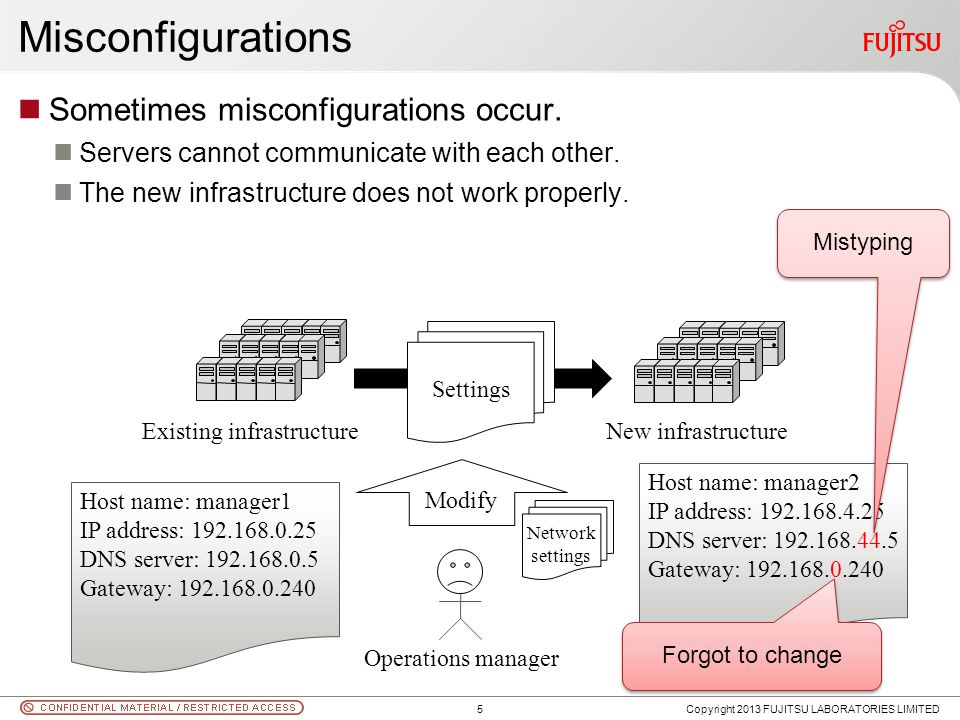 Compare communication logs Summary of our method Copyright 2013 FUJITSU LABORATORIES LIMITED Assumption: configurations are almost the same.