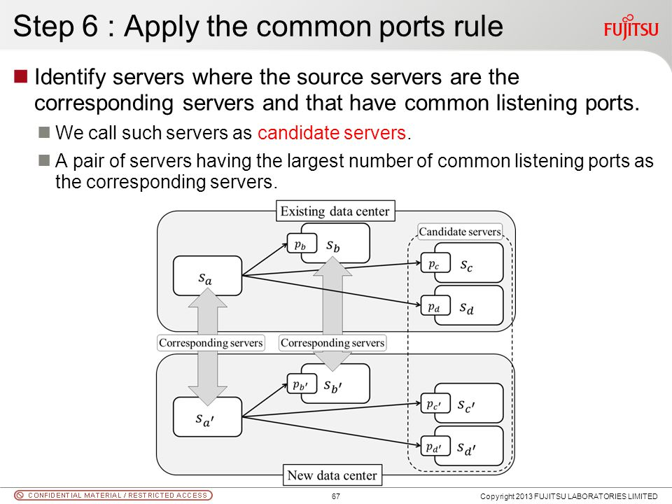 Step 6 : Apply the common ports rule Identify servers where the source servers are the corresponding servers and that have common listening ports. We