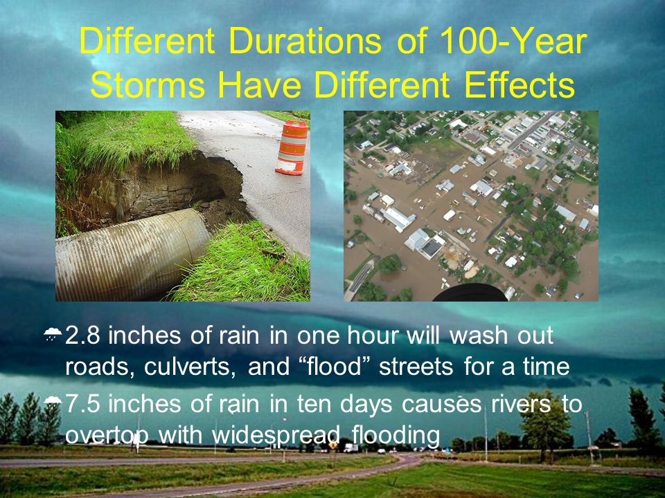 Different Durations of 100-Year Storms Have Different Effects 2.8 inches of rain in one hour will wash out roads, culverts, and flood streets for a time 7.5 inches of rain in ten days causes rivers to overtop with widespread flooding