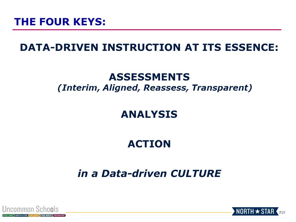 P10 DATA-DRIVEN INSTRUCTION AT ITS ESSENCE: ASSESSMENTS (Interim, Aligned, Reassess, Transparent) ANALYSIS ACTION in a Data-driven CULTURE THE FOUR KE