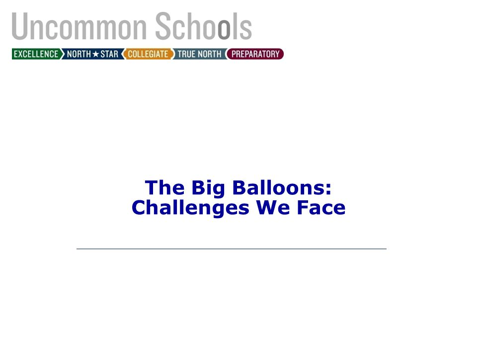 The Big Balloons: Challenges We Face