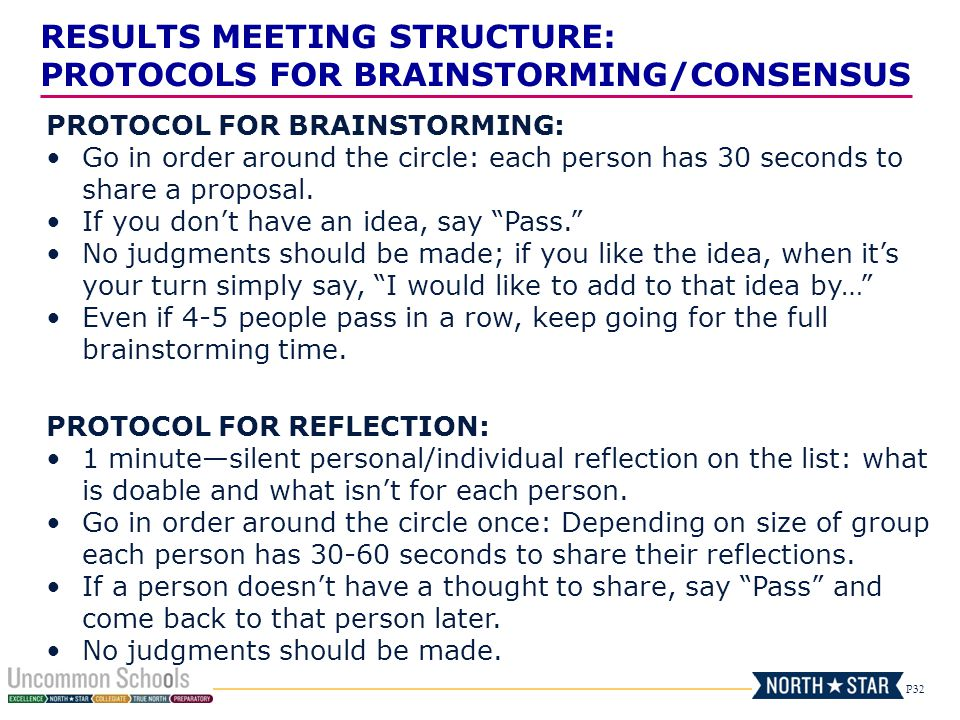 P32 RESULTS MEETING STRUCTURE: PROTOCOLS FOR BRAINSTORMING/CONSENSUS PROTOCOL FOR BRAINSTORMING: Go in order around the circle: each person has 30 sec