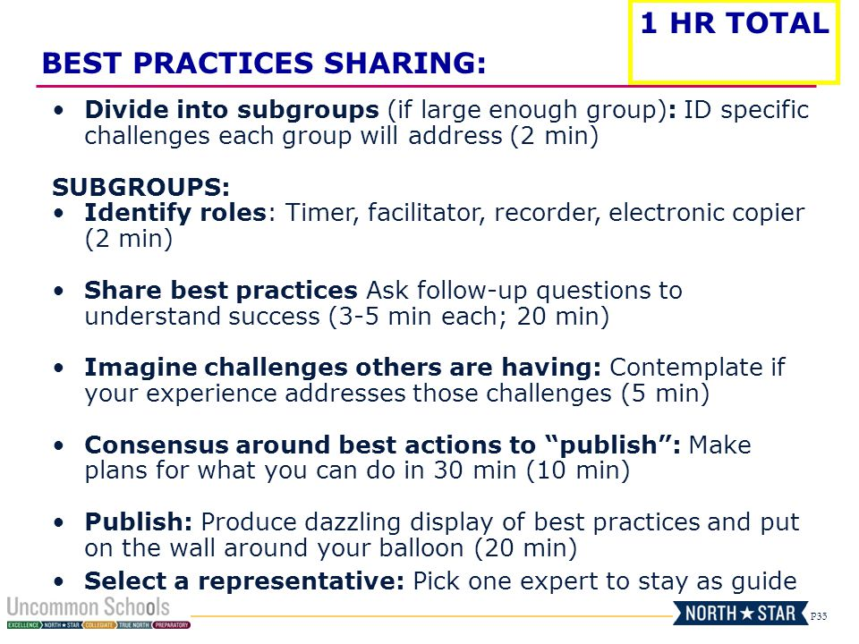 P35 Divide into subgroups (if large enough group): ID specific challenges each group will address (2 min) SUBGROUPS: Identify roles: Timer, facilitato