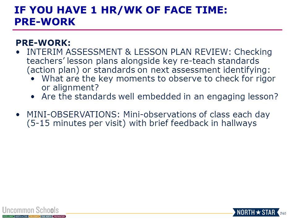 P60 PRE-WORK: INTERIM ASSESSMENT & LESSON PLAN REVIEW: Checking teachers lesson plans alongside key re-teach standards (action plan) or standards on n