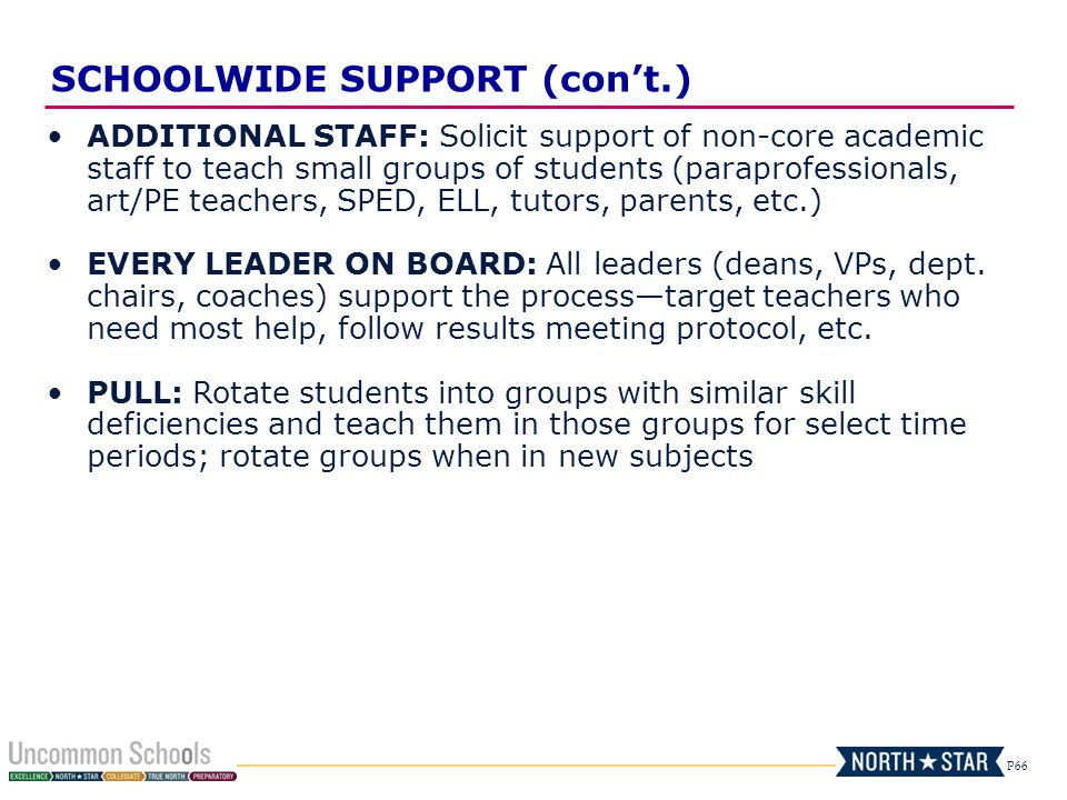 P66 ADDITIONAL STAFF: Solicit support of non-core academic staff to teach small groups of students (paraprofessionals, art/PE teachers, SPED, ELL, tut