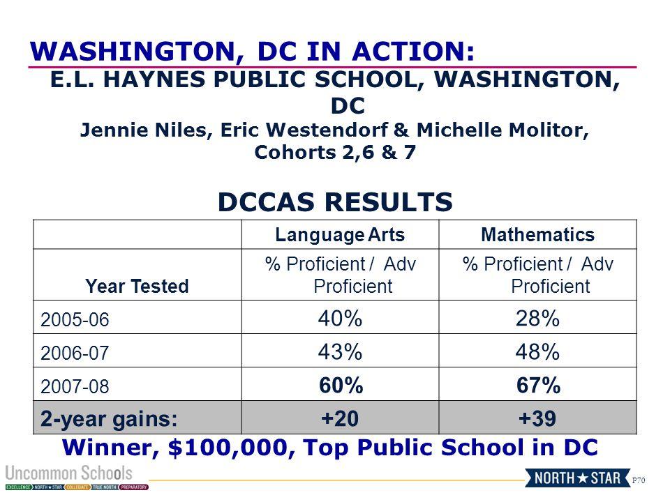 P70 E.L. HAYNES PUBLIC SCHOOL, WASHINGTON, DC Jennie Niles, Eric Westendorf & Michelle Molitor, Cohorts 2,6 & 7 DCCAS RESULTS Language ArtsMathematics