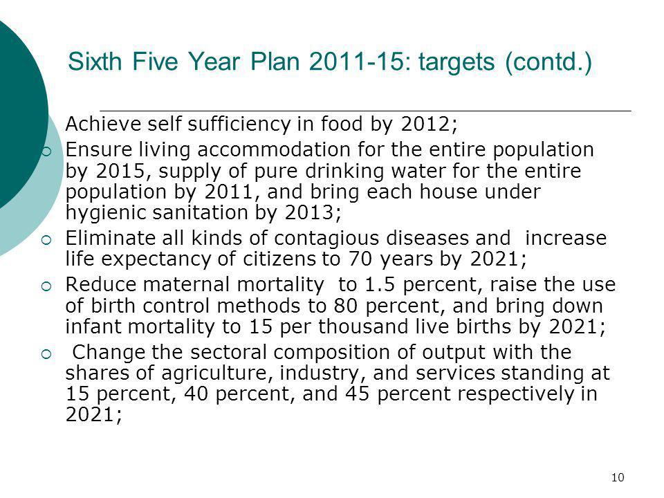 10 Sixth Five Year Plan 2011-15: targets (contd.) Achieve self sufficiency in food by 2012; Ensure living accommodation for the entire population by 2