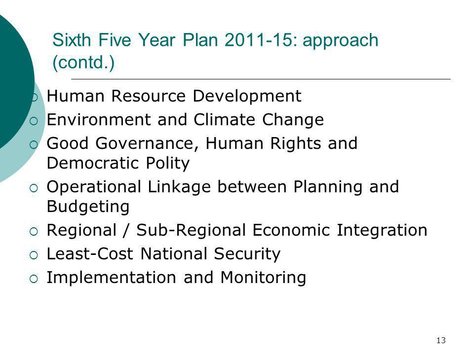 13 Sixth Five Year Plan 2011-15: approach (contd.) Human Resource Development Environment and Climate Change Good Governance, Human Rights and Democra