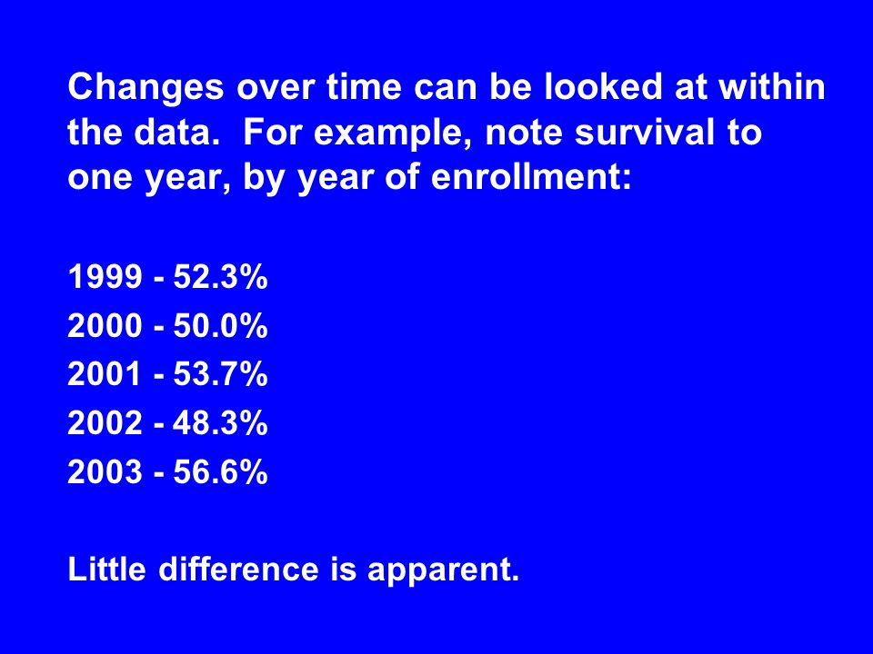 Changes over time can be looked at within the data.