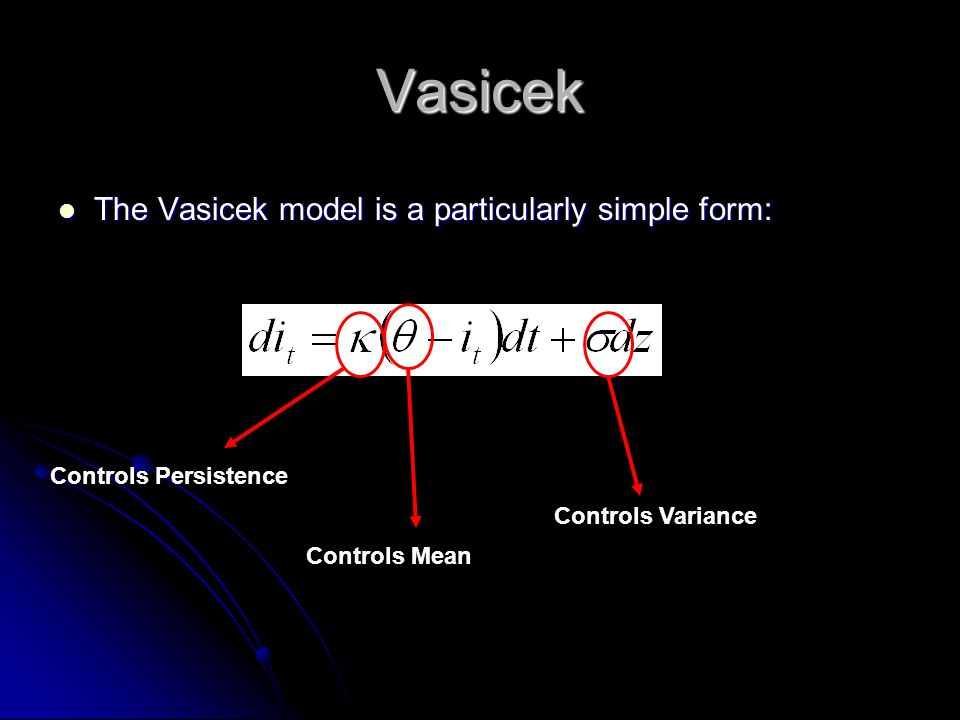 Vasicek The Vasicek model is a particularly simple form: The Vasicek model is a particularly simple form: Controls Persistence Controls Mean Controls
