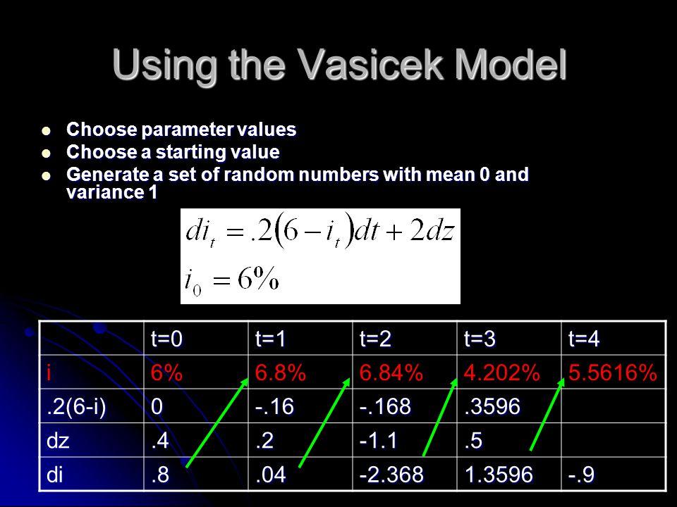 Using the Vasicek Model Choose parameter values Choose parameter values Choose a starting value Choose a starting value Generate a set of random numbe