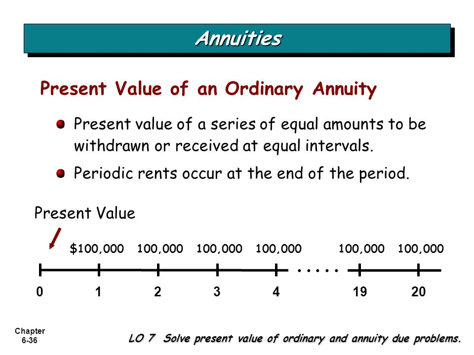 Chapter 6-36 LO 7 Solve present value of ordinary and annuity due problems. Present Value of an Ordinary Annuity Present value of a series of equal am