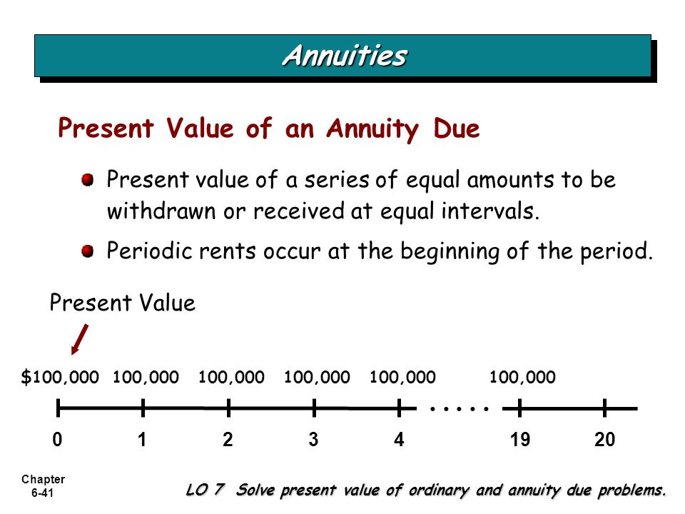 Chapter 6-41 LO 7 Solve present value of ordinary and annuity due problems. Present Value of an Annuity Due Present value of a series of equal amounts
