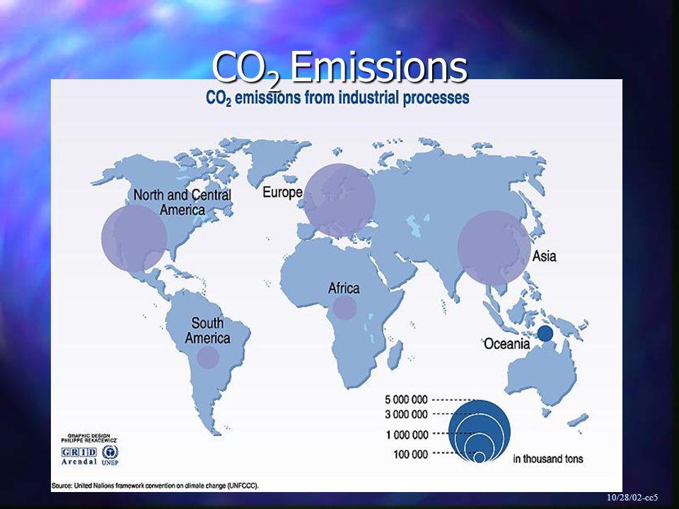 CO 2 Emissions 10/28/02-cc5