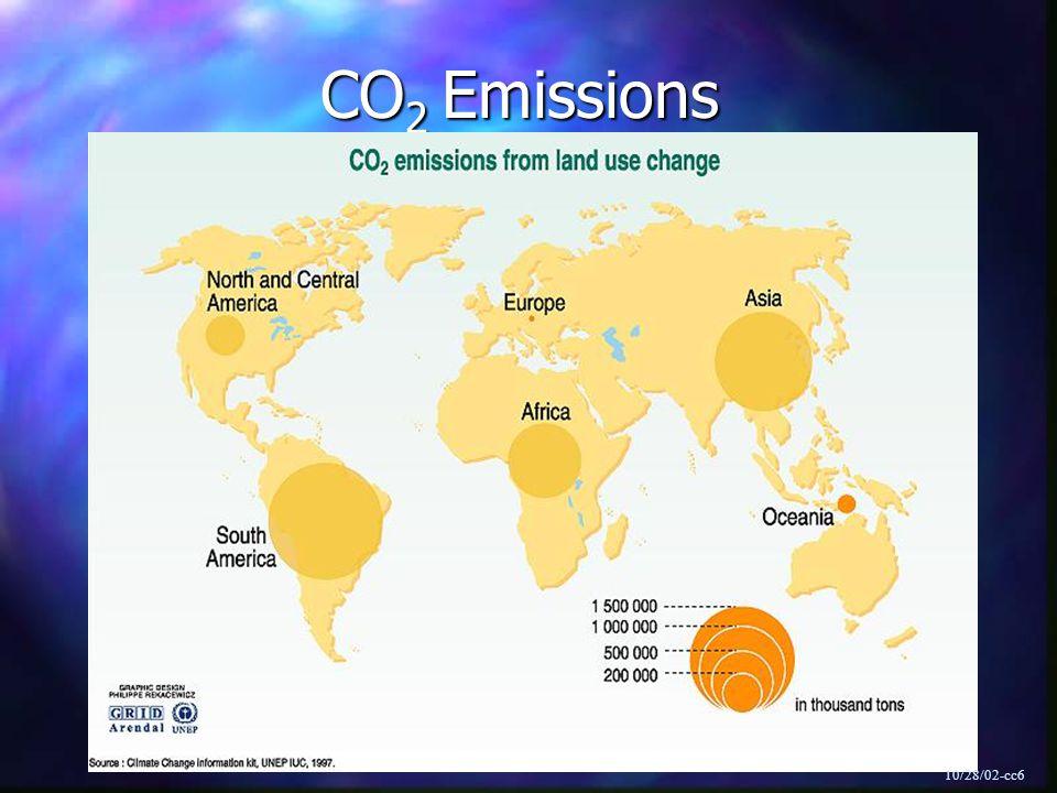 CO 2 Emissions 10/28/02-cc6