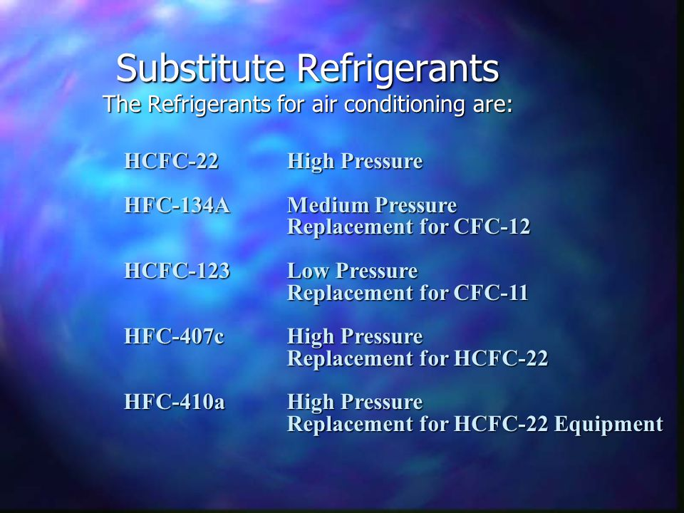 Substitute Refrigerants The Refrigerants for air conditioning are: HCFC-22High Pressure HFC-134AMedium Pressure Replacement for CFC-12 HCFC-123Low Pressure Replacement for CFC-11 HFC-407cHigh Pressure Replacement for HCFC-22 HFC-410aHigh Pressure Replacement for HCFC-22 Equipment