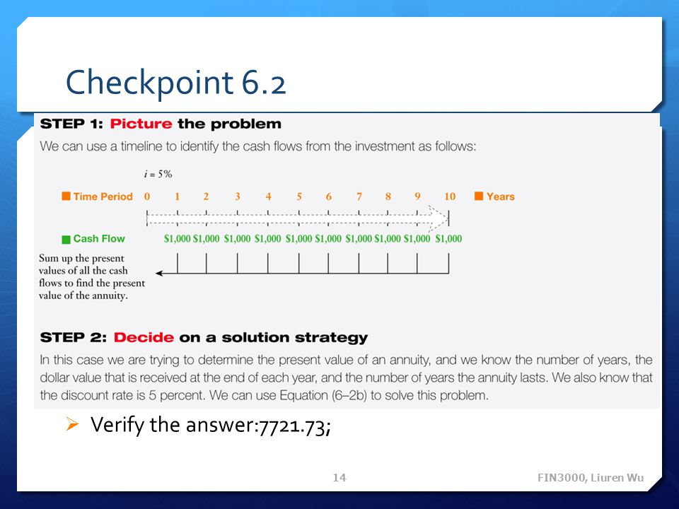 Checkpoint 6.2 Verify the answer:7721.73; FIN3000, Liuren Wu 14