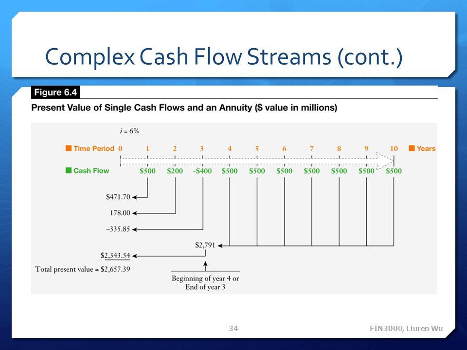 Complex Cash Flow Streams (cont.) FIN3000, Liuren Wu 34