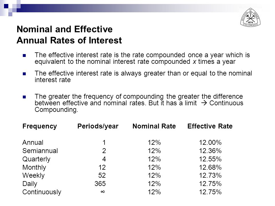 Nominal and Effective Annual Rates of Interest The effective interest rate is the rate compounded once a year which is equivalent to the nominal inter