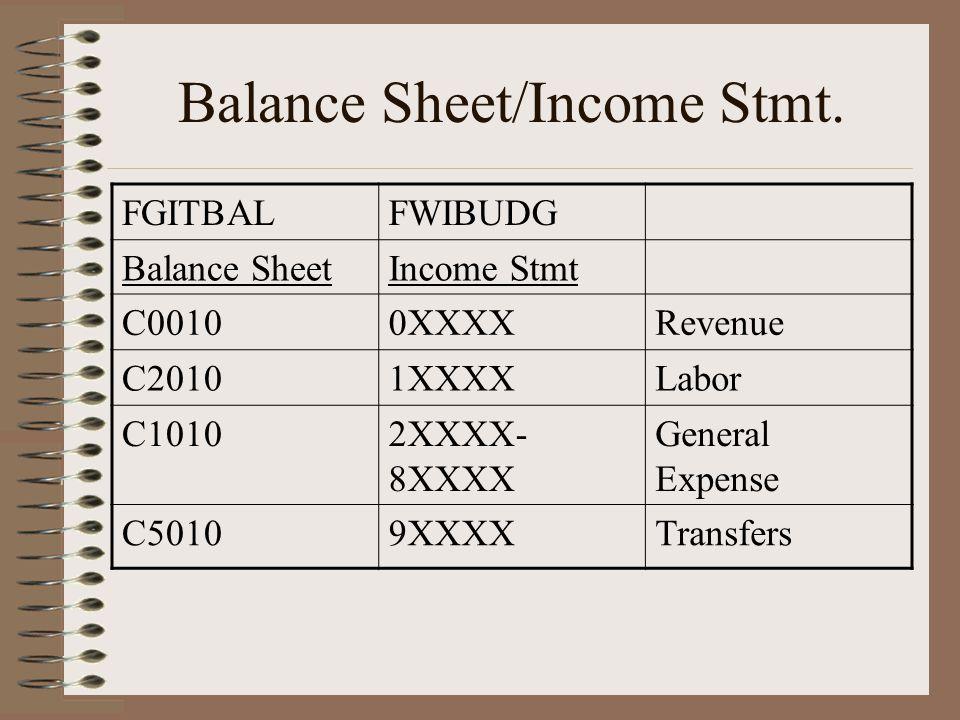 Balance Sheet/Income Stmt.