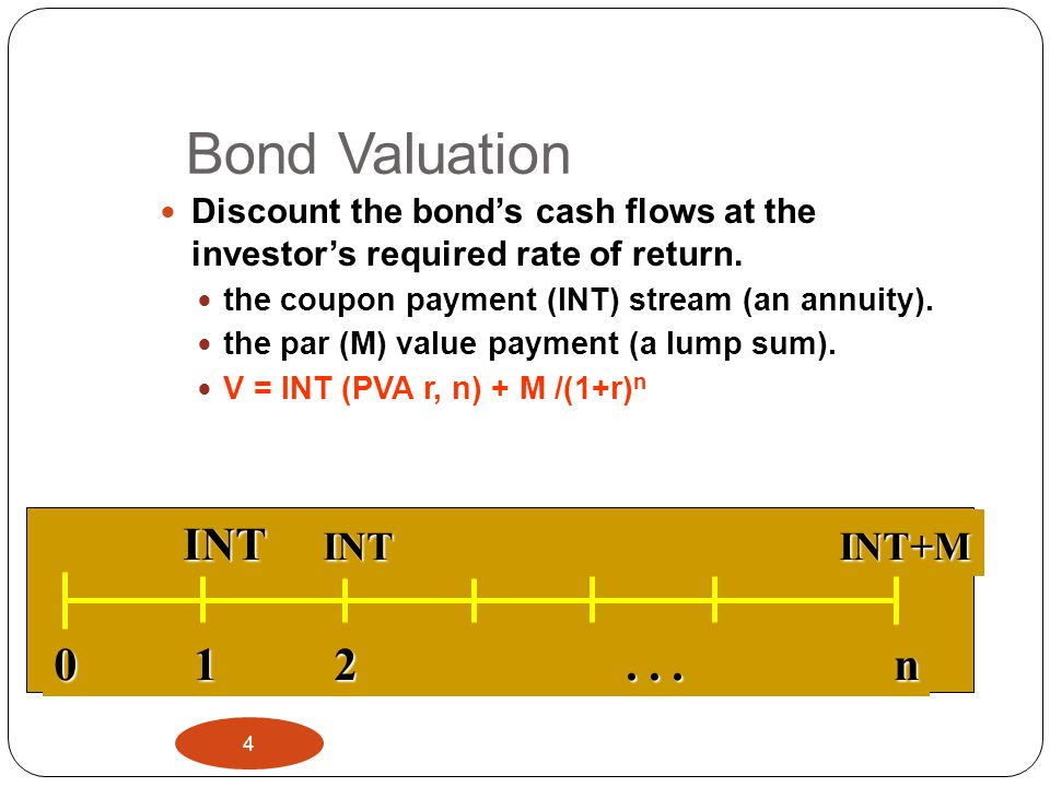 Bond Characteristics 3 Par (or Face) Value (M) = stated face value that is the amount the issuer must repay, usually $1,000 Coupon Interest Rate Coupo