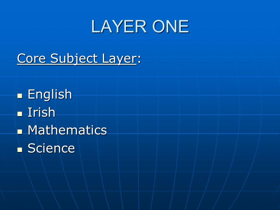 LAYER ONE Core Subject Layer: English English Irish Irish Mathematics Mathematics Science Science