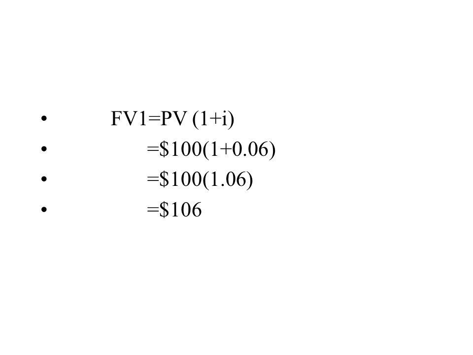 FV1=PV (1+i) =$100(1+0.06) =$100(1.06) =$106