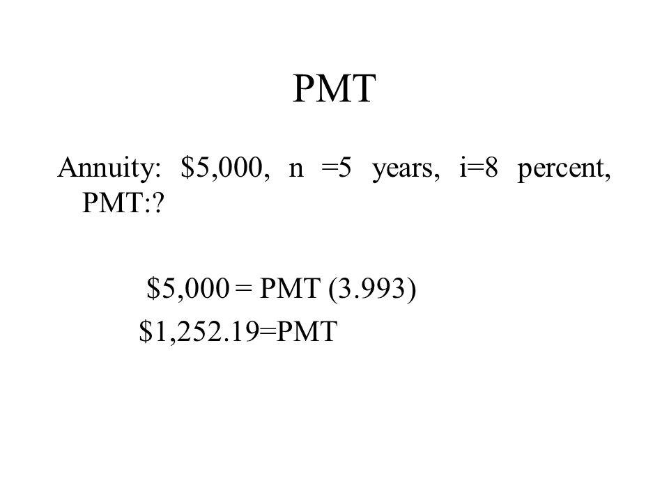 PMT Annuity: $5,000, n =5 years, i=8 percent, PMT:? $5,000 = PMT (3.993) $1,252.19=PMT