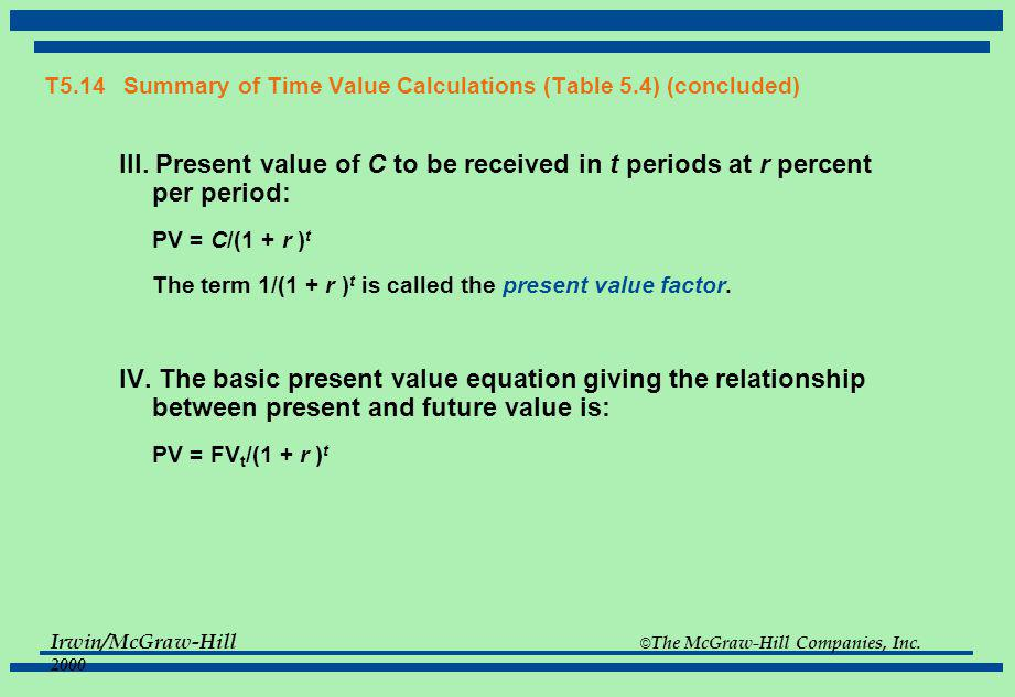 Irwin/McGraw-Hill © The McGraw-Hill Companies, Inc. 2000 T5.14 Summary of Time Value Calculations (Table 5.4) I. Symbols: PV = Present value, what fut