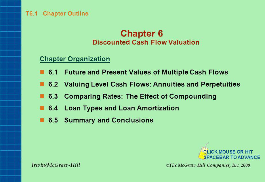 Irwin/McGraw-Hill © The McGraw-Hill Companies, Inc. 2000 T5.17 Solution to Problem 5.10 Imprudential, Inc. has an unfunded pension liability of $425 m