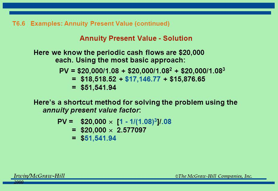 Irwin/McGraw-Hill © The McGraw-Hill Companies, Inc. 2000 T6.6 Examples: Annuity Present Value (continued) Annuity Present Value - Solution Here we kno