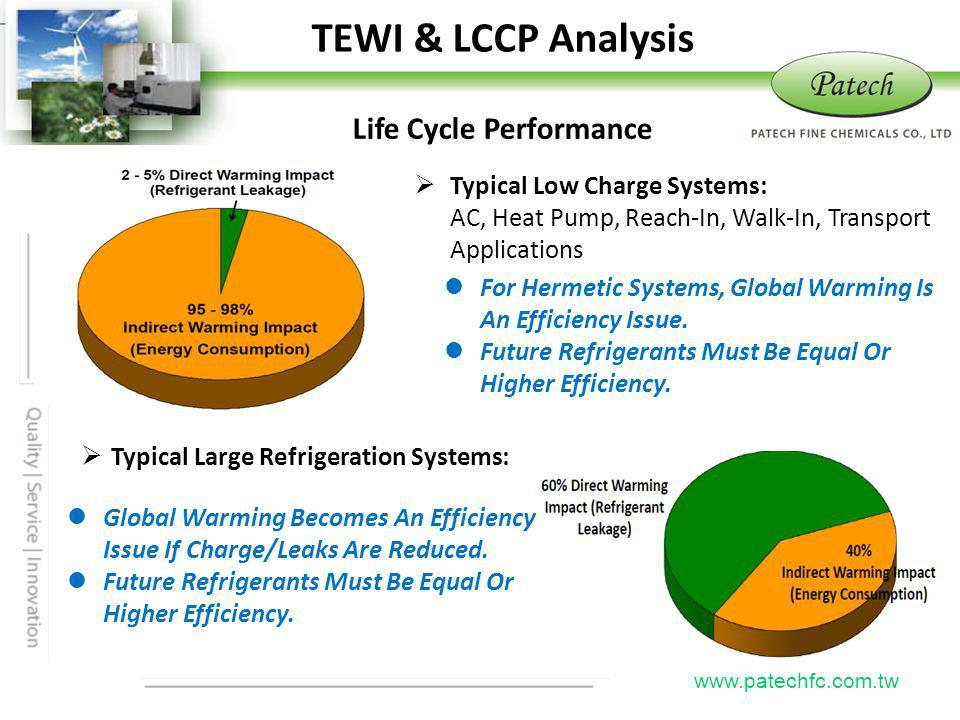 P atech www.patechfc.com.tw TEWI & LCCP Analysis Typical Low Charge Systems: AC, Heat Pump, Reach-In, Walk-In, Transport Applications Life Cycle Perfo