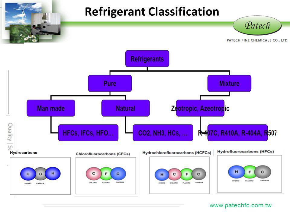 P atech www.patechfc.com.tw Refrigerant Classification