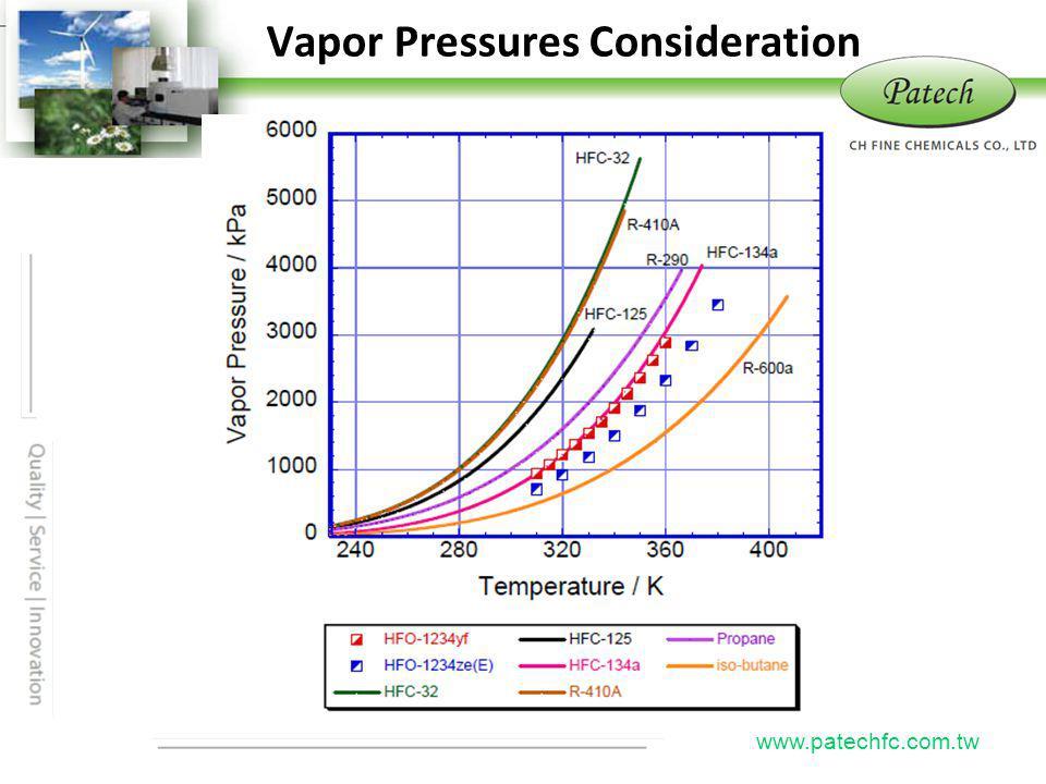 P atech www.patechfc.com.tw Vapor Pressures Consideration