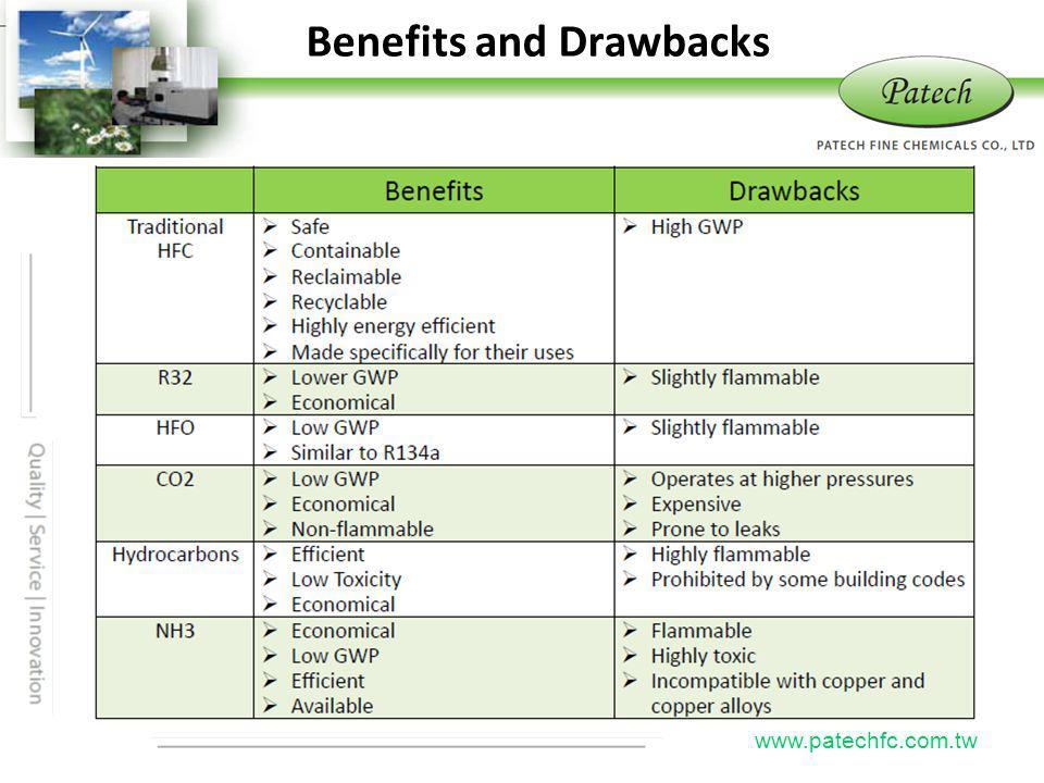 P atech www.patechfc.com.tw Benefits and Drawbacks