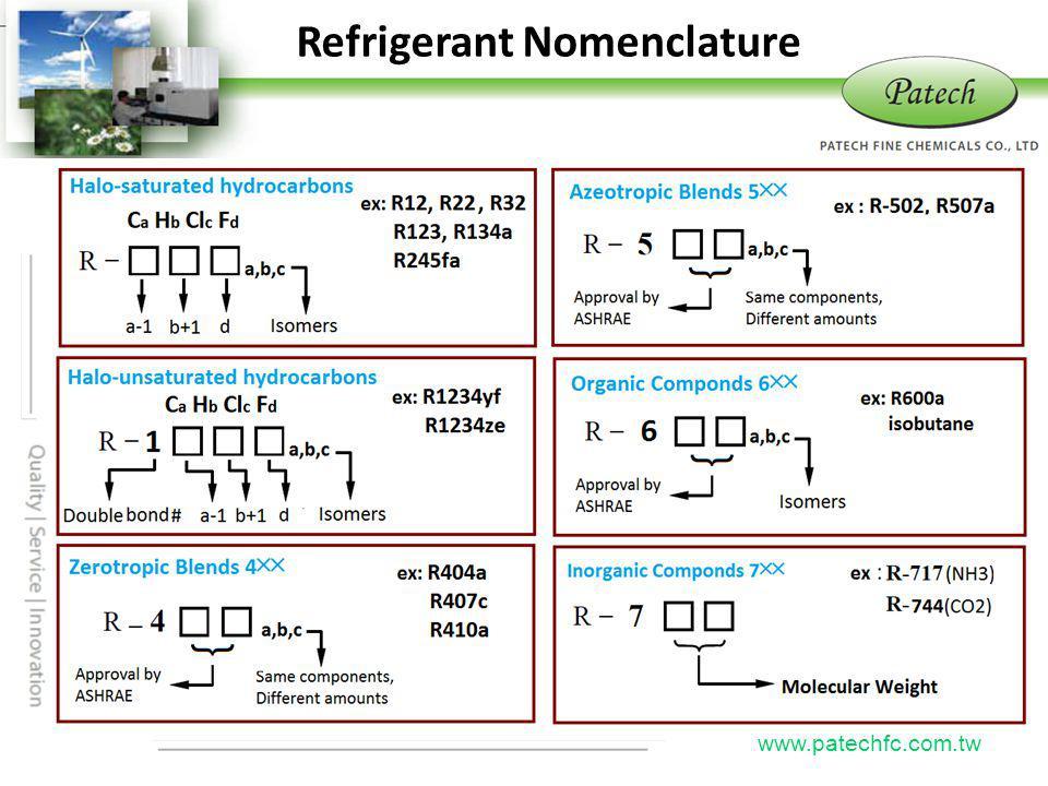 P atech www.patechfc.com.tw Refrigerant Nomenclature