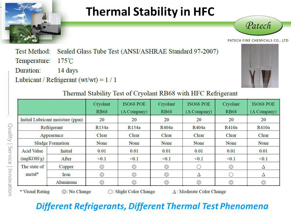 P atech www.patechfc.com.tw Thermal Stability in HFC Different Refrigerants, Different Thermal Test Phenomena