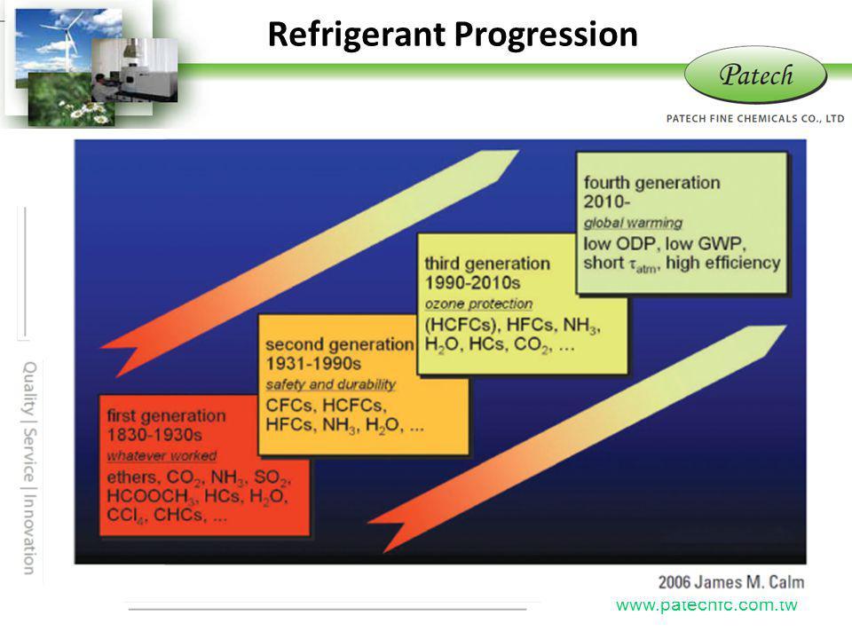P atech www.patechfc.com.tw Refrigerant Progression