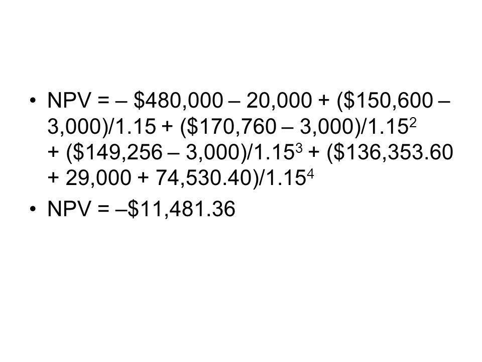 NPV = – $480,000 – 20,000 + ($150,600 – 3,000)/1.15 + ($170,760 – 3,000)/1.15 2 + ($149,256 – 3,000)/1.15 3 + ($136,353.60 + 29,000 + 74,530.40)/1.15