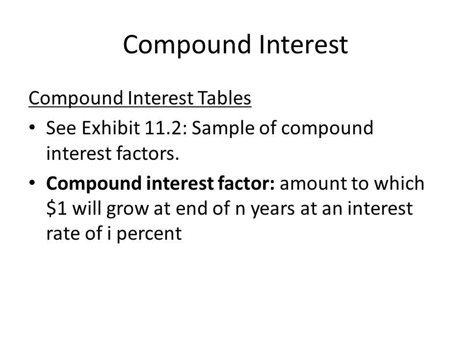 Compound Interest Compound Interest Tables See Exhibit 11.2: Sample of compound interest factors. Compound interest factor: amount to which $1 will gr