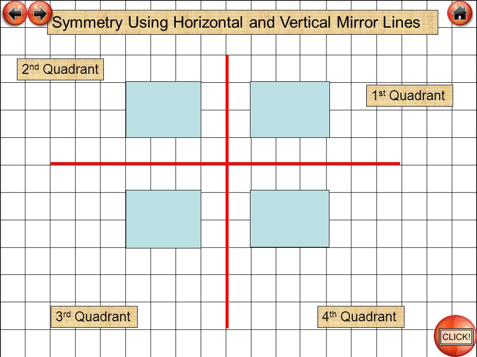 1 st Quadrant 2 nd Quadrant 4 th Quadrant3 rd Quadrant Symmetry Using Horizontal and Vertical Mirror Lines