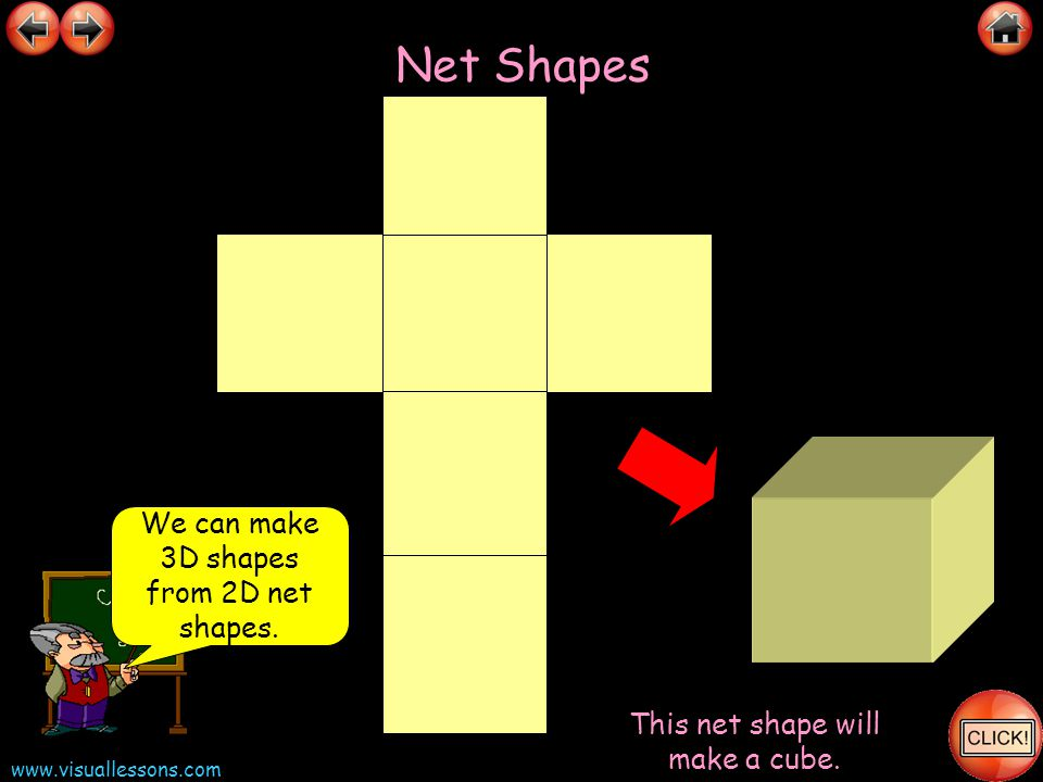 www.visuallessons.com Net Shapes We can make 3D shapes from 2D net shapes. This net shape will make a cube.