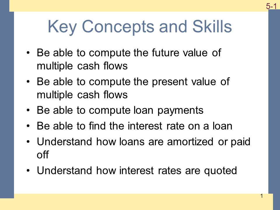 1-52 5-52 52 Present Value with Daily Compounding You need $15,000 in 3 years for a new car.