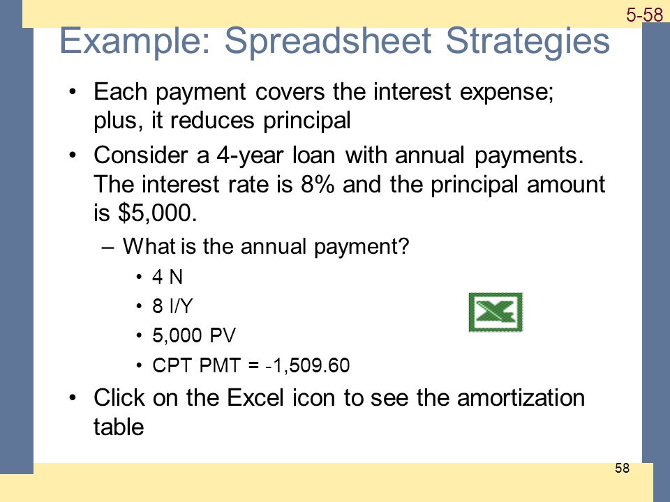 1-58 5-58 58 Example: Spreadsheet Strategies Each payment covers the interest expense; plus, it reduces principal Consider a 4-year loan with annual p