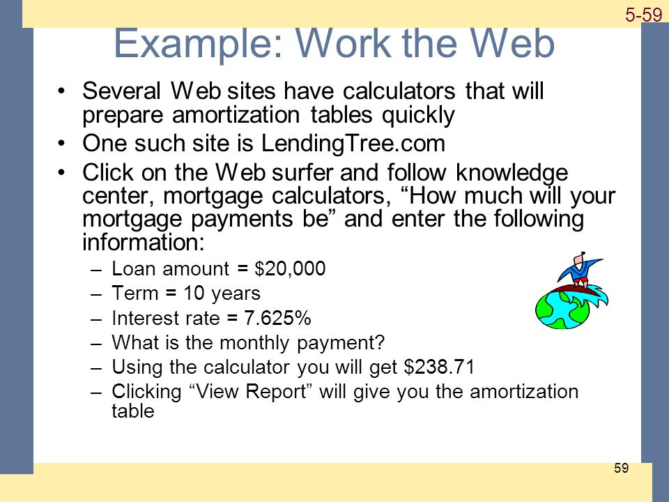 1-59 5-59 59 Example: Work the Web Several Web sites have calculators that will prepare amortization tables quickly One such site is LendingTree.com C